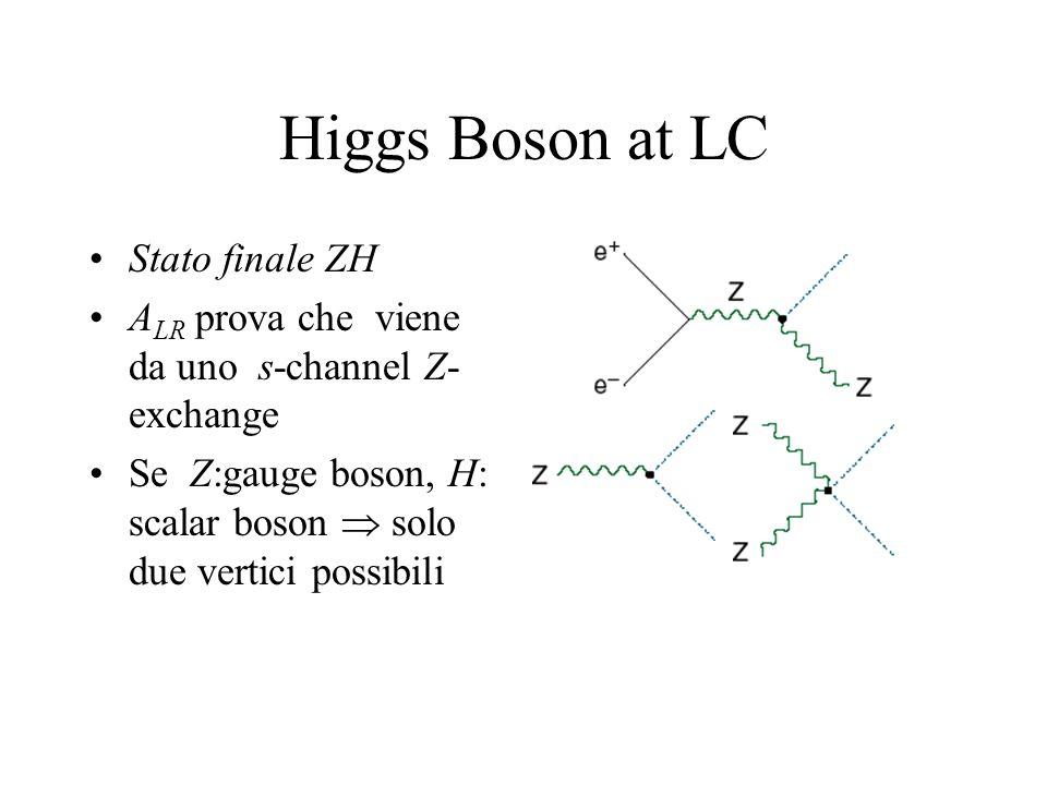 Higgs Boson at LC Stato finale ZH A LR prova che viene da uno s-channel Z- exchange Se Z:gauge boson, H: scalar boson  solo due vertici possibili