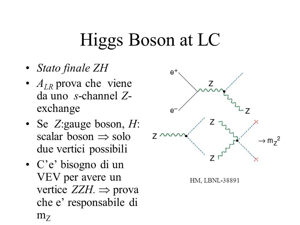 Higgs Boson at LC Stato finale ZH A LR prova che viene da uno s-channel Z- exchange Se Z:gauge boson, H: scalar boson  solo due vertici possibili C'e' bisogno di un VEV per avere un vertice ZZH.