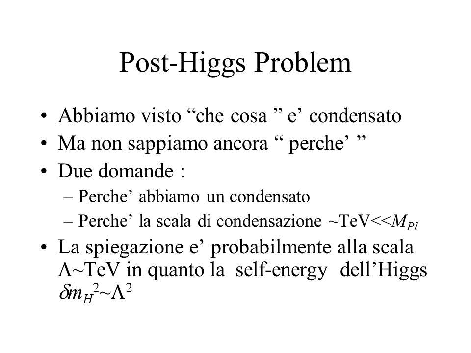 Post-Higgs Problem Abbiamo visto che cosa e' condensato Ma non sappiamo ancora perche' Due domande : –Perche' abbiamo un condensato –Perche' la scala di condensazione ~TeV<<M Pl La spiegazione e' probabilmente alla scala  ~TeV in quanto la self-energy dell'Higgs  m H 2 ~  2