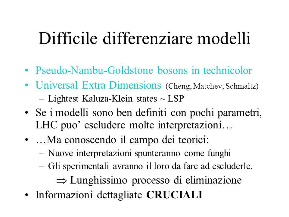 Difficile differenziare modelli Pseudo-Nambu-Goldstone bosons in technicolor Universal Extra Dimensions (Cheng, Matchev, Schmaltz) –Lightest Kaluza-Klein states ~ LSP Se i modelli sono ben definiti con pochi parametri, LHC puo' escludere molte interpretazioni… …Ma conoscendo il campo dei teorici: –Nuove interpretazioni spunteranno come funghi –Gli sperimentali avranno il loro da fare ad escluderle.
