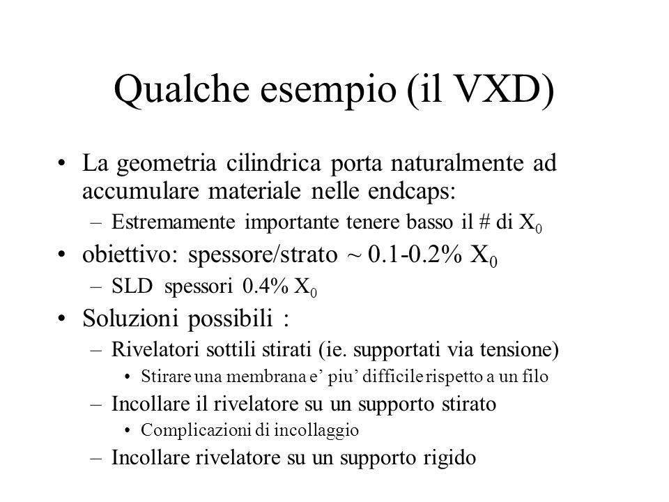 Qualche esempio (il VXD) La geometria cilindrica porta naturalmente ad accumulare materiale nelle endcaps: –Estremamente importante tenere basso il # di X 0 obiettivo: spessore/strato ~ 0.1-0.2% X 0 –SLD spessori 0.4% X 0 Soluzioni possibili : –Rivelatori sottili stirati (ie.