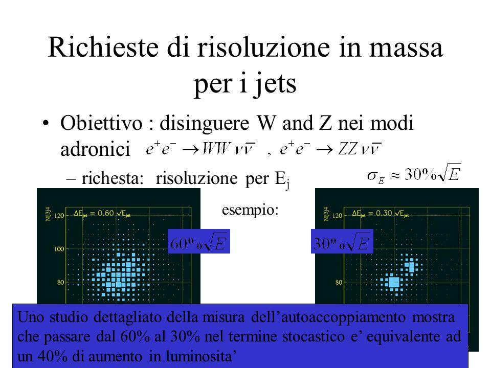 Richieste di risoluzione in massa per i jets Obiettivo : disinguere W and Z nei modi adronici –richesta: risoluzione per E j esempio: Uno studio detta