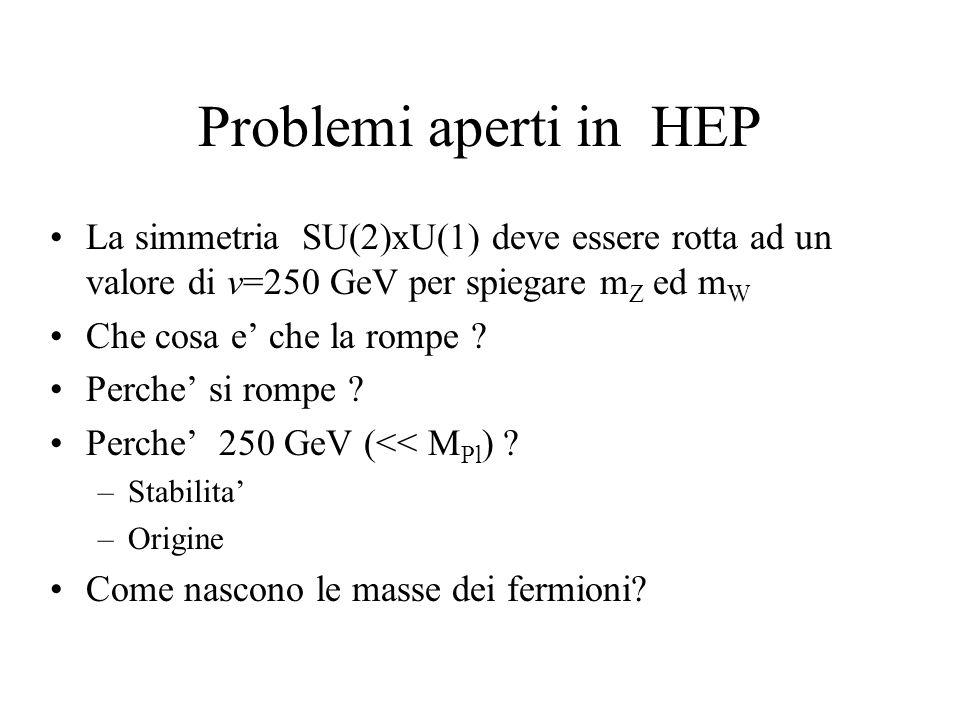 Problemi aperti in HEP La simmetria SU(2)xU(1) deve essere rotta ad un valore di v=250 GeV per spiegare m Z ed m W Che cosa e' che la rompe ? Perche'