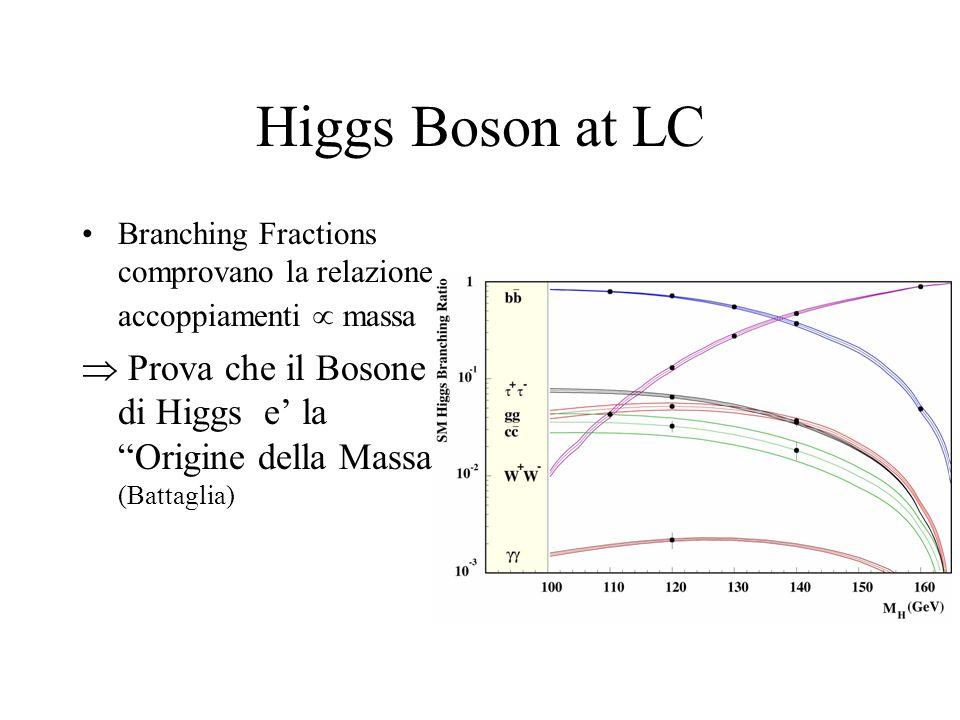"""Higgs Boson at LC Branching Fractions comprovano la relazione accoppiamenti  massa  Prova che il Bosone di Higgs e' la """"Origine della Massa"""" (Battag"""