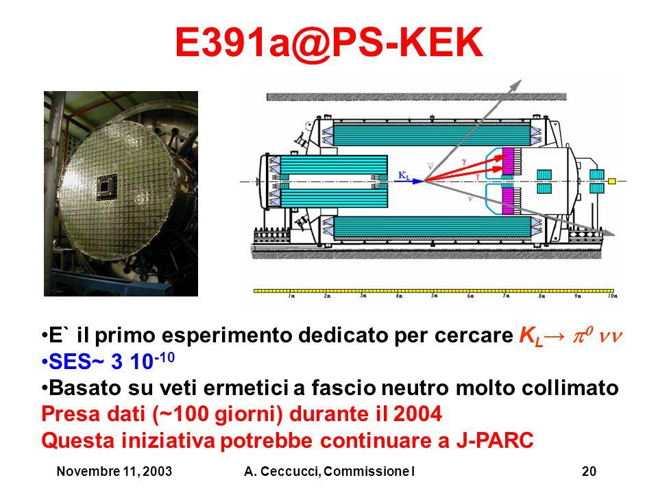 Novembre 11, 2003A. Ceccucci, Commissione I20 E391a@PS-KEK E` il primo esperimento dedicato per cercare K L →    SES~ 3 10 -10 Basato su veti ermet