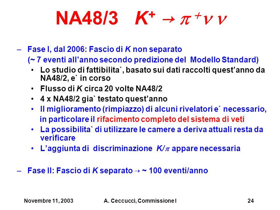 Novembre 11, 2003A. Ceccucci, Commissione I24 NA48/3 K + →    –Fase I, dal 2006: Fascio di K non separato (~ 7 eventi all'anno secondo predizione