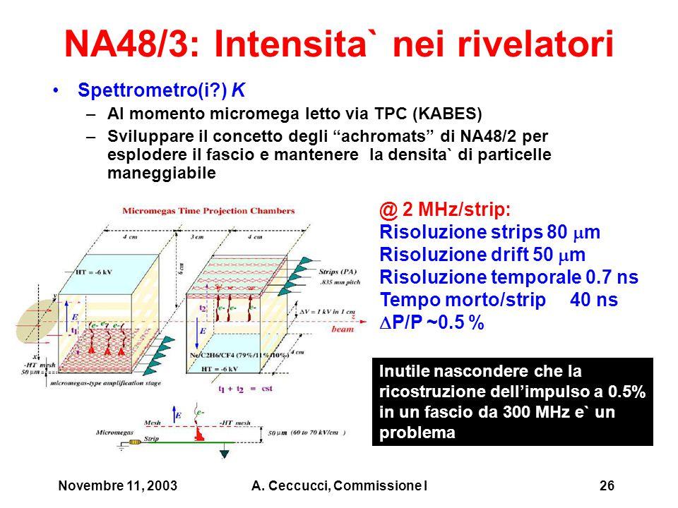 Novembre 11, 2003A.Ceccucci, Commissione I27 NA48/3: Trigger (I) ~2 MHz dec.