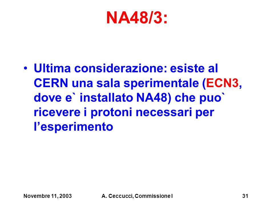 Novembre 11, 2003A. Ceccucci, Commissione I31 NA48/3: Ultima considerazione: esiste al CERN una sala sperimentale (ECN3, dove e` installato NA48) che