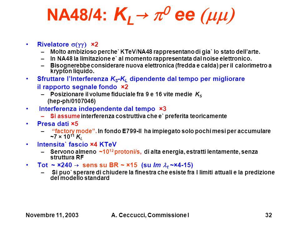 Novembre 11, 2003A. Ceccucci, Commissione I32 NA48/4: K L →  0 ee  Rivelatore  ×2 –Molto ambizioso perche` KTeV/NA48 rappresentano di gia`