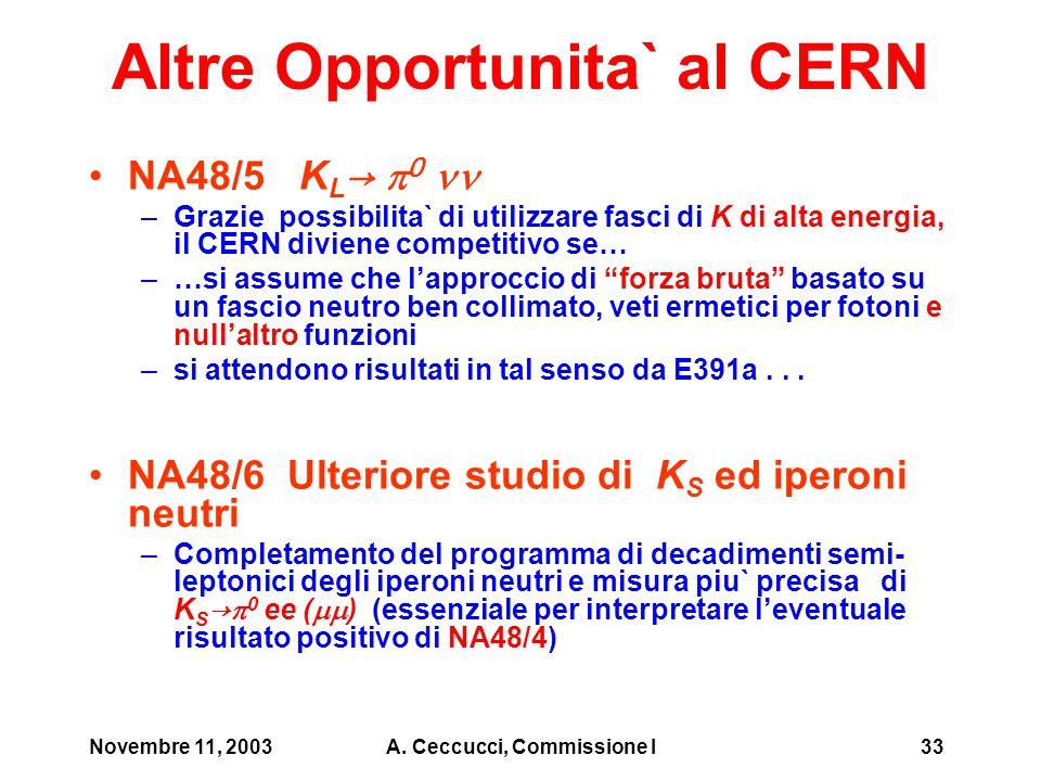 Novembre 11, 2003A. Ceccucci, Commissione I33 Altre Opportunita` al CERN NA48/5 K L →  0 –Grazie possibilita` di utilizzare fasci di K di alta energi