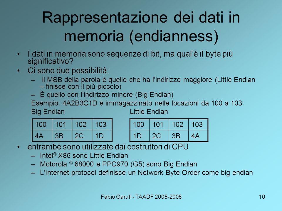 Fabio Garufi - TAADF 2005-200610 Rappresentazione dei dati in memoria (endianness) I dati in memoria sono sequenze di bit, ma qual'è il byte più significativo.
