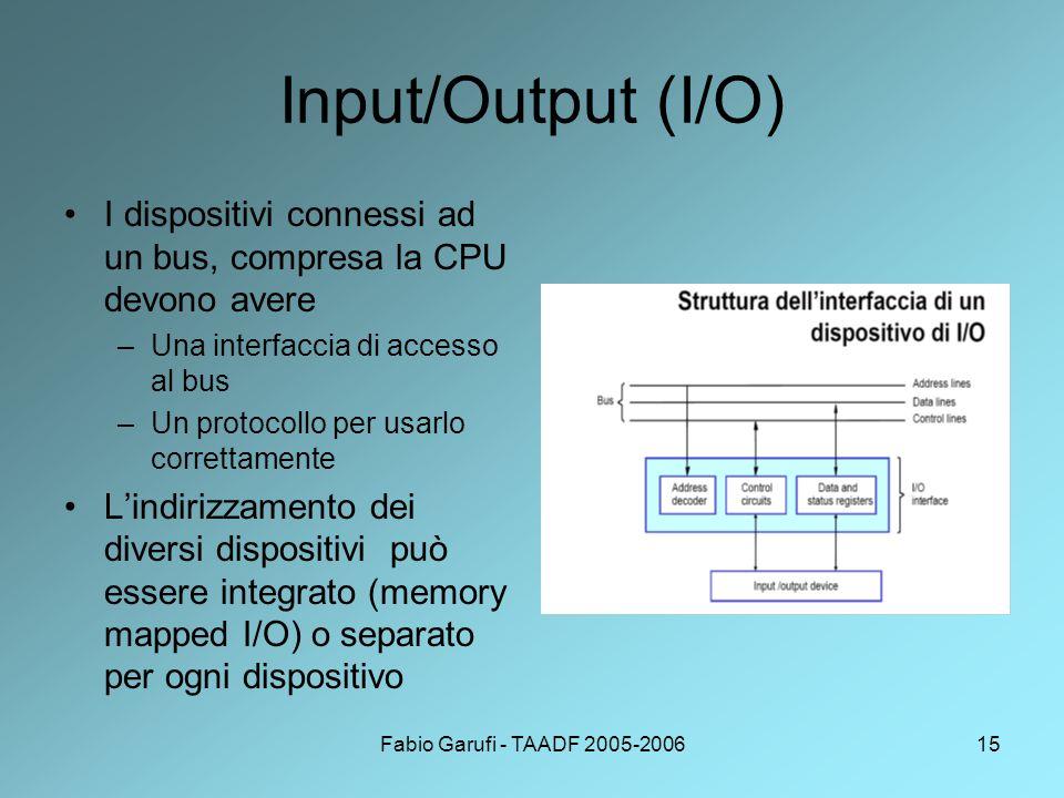 Fabio Garufi - TAADF 2005-200615 Input/Output (I/O) I dispositivi connessi ad un bus, compresa la CPU devono avere –Una interfaccia di accesso al bus –Un protocollo per usarlo correttamente L'indirizzamento dei diversi dispositivi può essere integrato (memory mapped I/O) o separato per ogni dispositivo