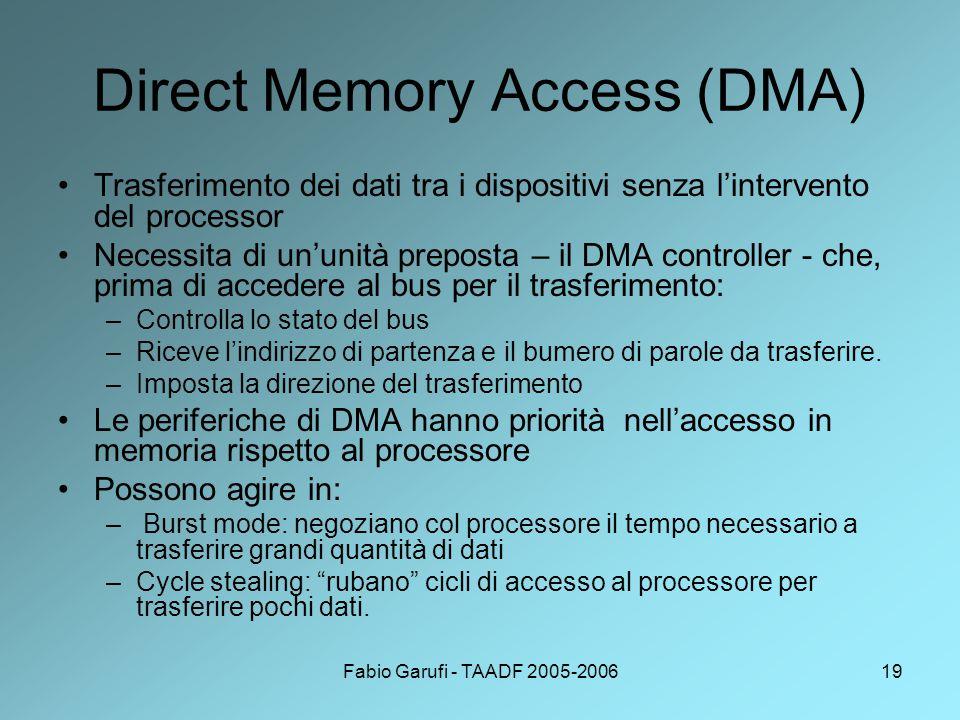 Fabio Garufi - TAADF 2005-200619 Direct Memory Access (DMA) Trasferimento dei dati tra i dispositivi senza l'intervento del processor Necessita di un'unità preposta – il DMA controller - che, prima di accedere al bus per il trasferimento: –Controlla lo stato del bus –Riceve l'indirizzo di partenza e il bumero di parole da trasferire.
