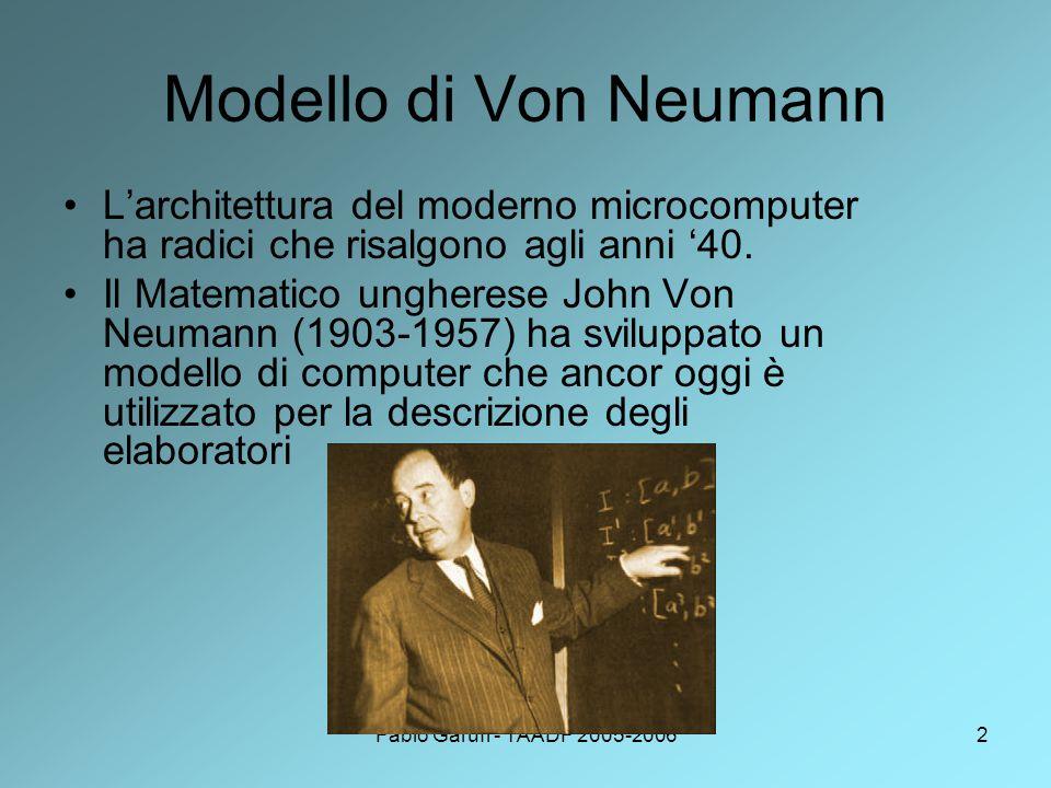 Fabio Garufi - TAADF 2005-20062 Modello di Von Neumann L'architettura del moderno microcomputer ha radici che risalgono agli anni '40.