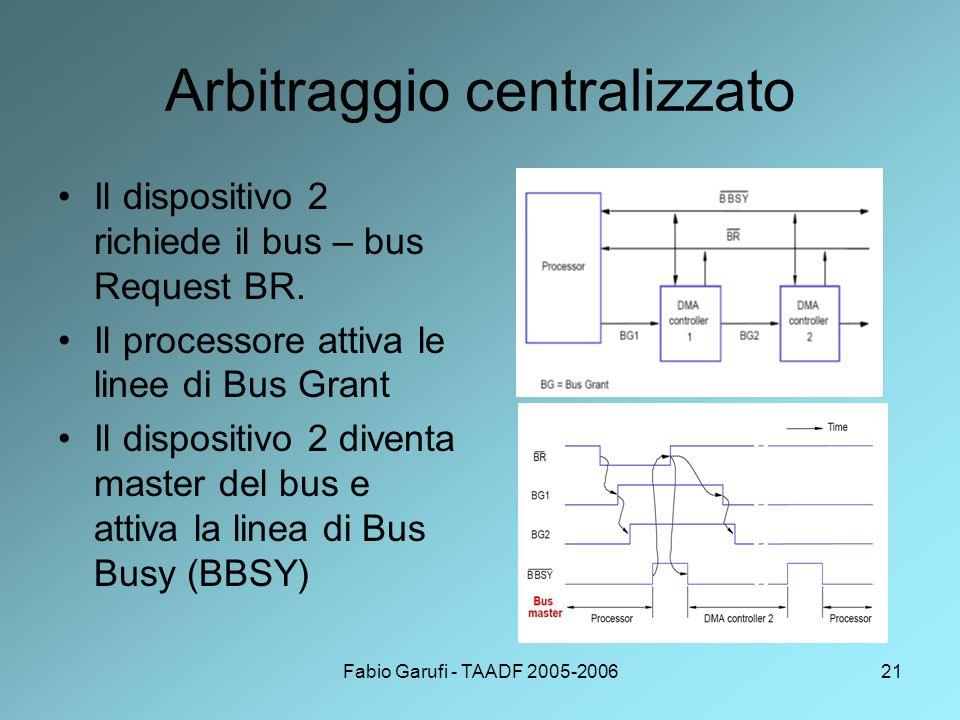 Fabio Garufi - TAADF 2005-200621 Arbitraggio centralizzato Il dispositivo 2 richiede il bus – bus Request BR.
