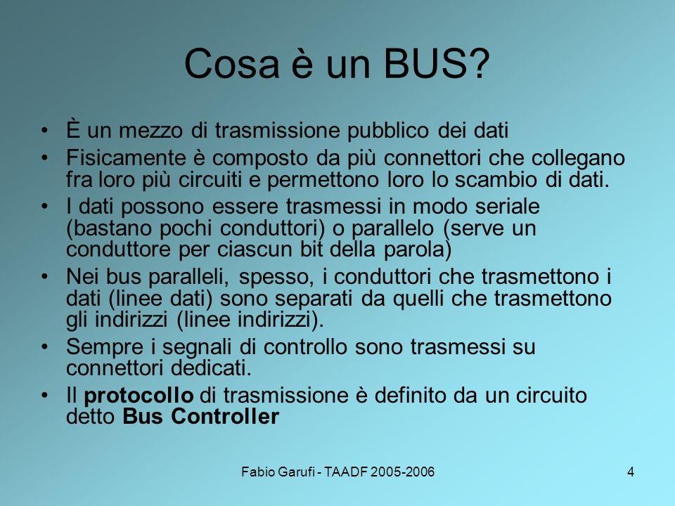 Fabio Garufi - TAADF 2005-20064 Cosa è un BUS.