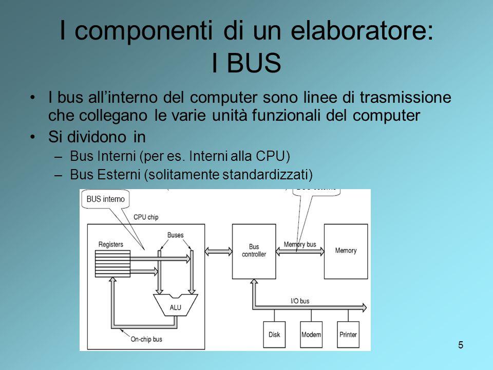 Fabio Garufi - TAADF 2005-20065 I componenti di un elaboratore: I BUS I bus all'interno del computer sono linee di trasmissione che collegano le varie unità funzionali del computer Si dividono in –Bus Interni (per es.
