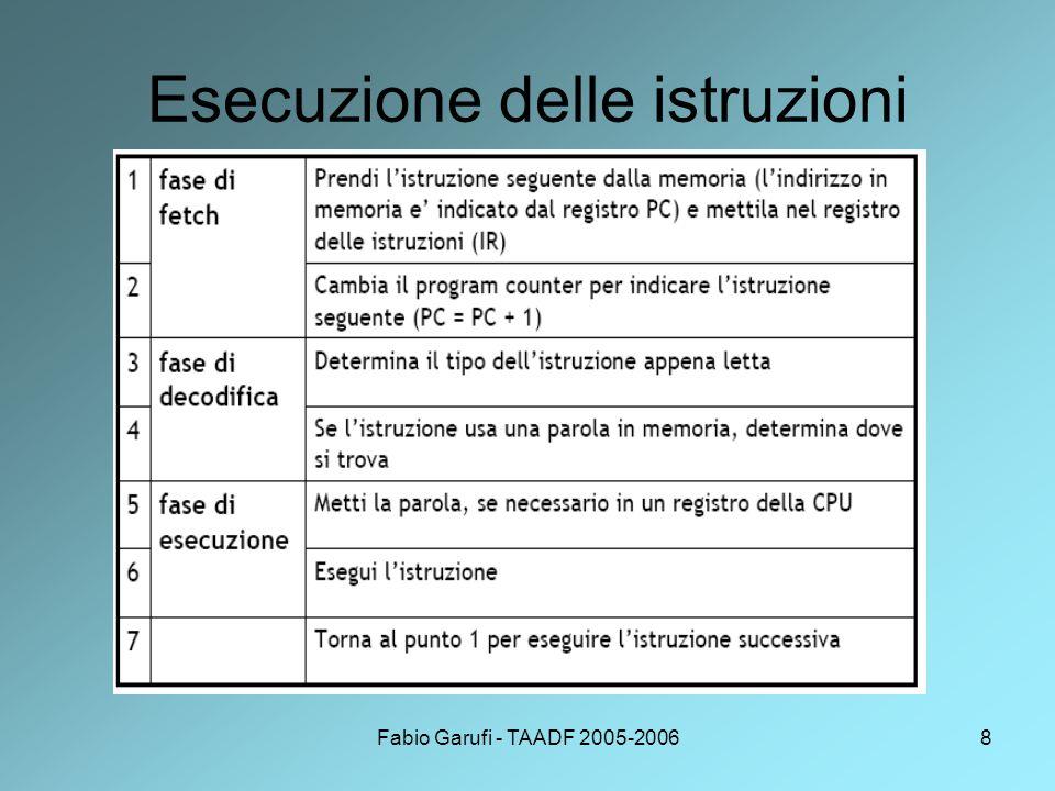 Fabio Garufi - TAADF 2005-20068 Esecuzione delle istruzioni