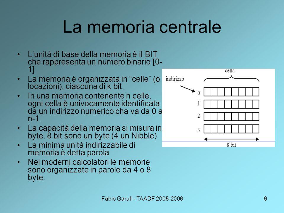 Fabio Garufi - TAADF 2005-20069 La memoria centrale L'unità di base della memoria è il BIT che rappresenta un numero binario [0- 1] La memoria è organizzata in celle (o locazioni), ciascuna di k bit.