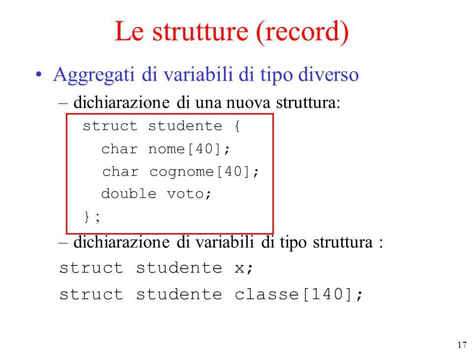 17 Le strutture (record) Aggregati di variabili di tipo diverso –dichiarazione di una nuova struttura: struct studente { char nome[40]; char cognome[40]; double voto; } ; –dichiarazione di variabili di tipo struttura : struct studente x; struct studente classe[140];
