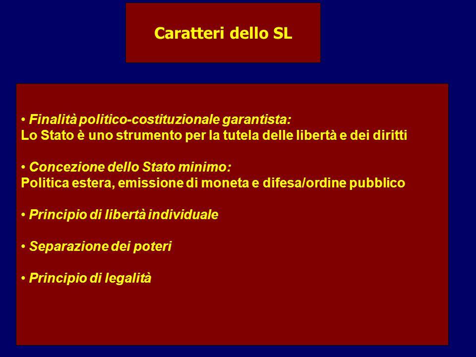 Caratteri dello SL Finalità politico-costituzionale garantista: Lo Stato è uno strumento per la tutela delle libertà e dei diritti Concezione dello Stato minimo: Politica estera, emissione di moneta e difesa/ordine pubblico Principio di libertà individuale Separazione dei poteri Principio di legalità