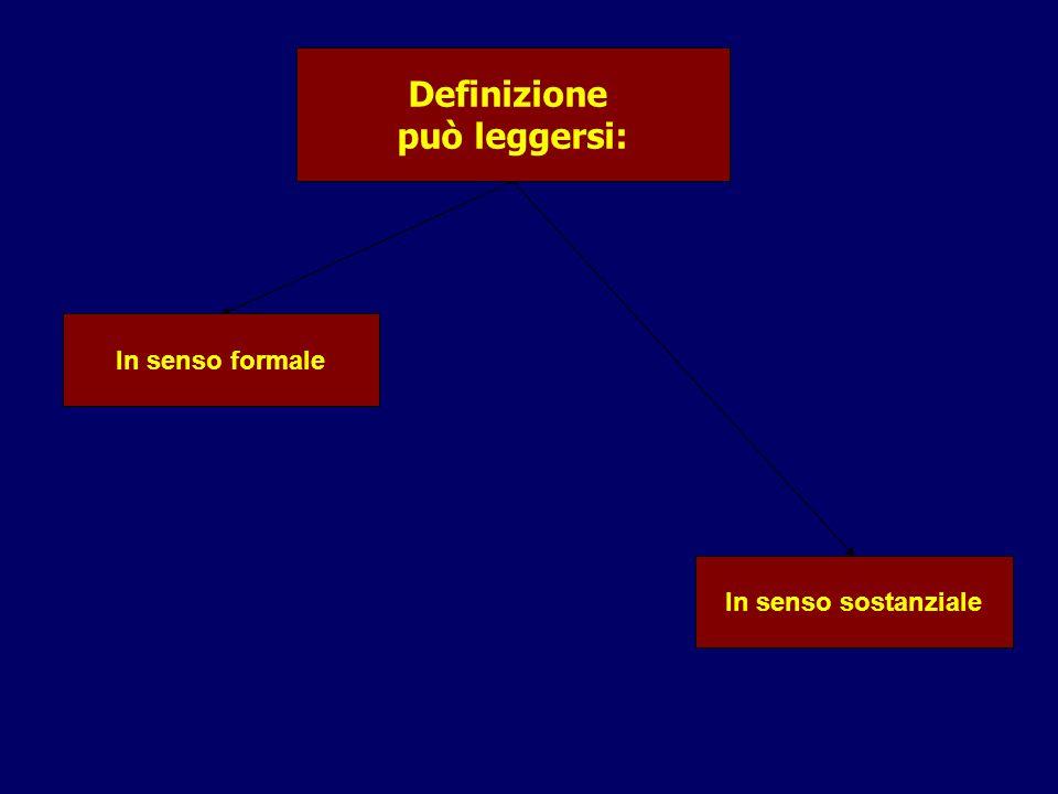 Definizione può leggersi: In senso formale In senso sostanziale