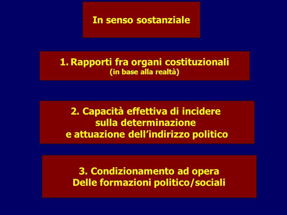 1.Rapporti fra organi costituzionali (in base alla realtà) In senso sostanziale 2.