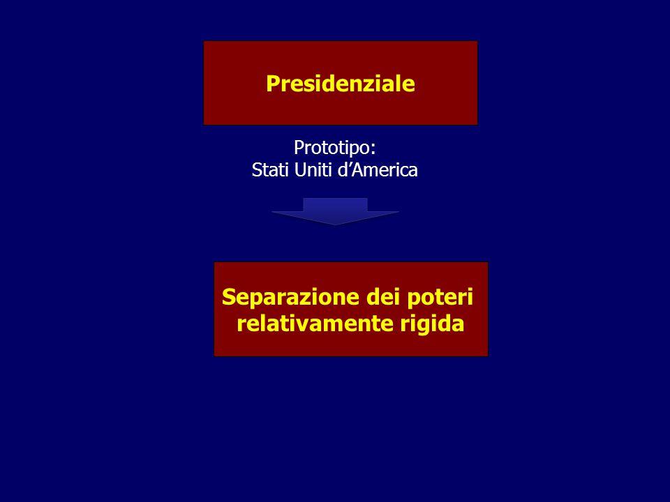 Presidenziale Prototipo: Stati Uniti d'America Separazione dei poteri relativamente rigida