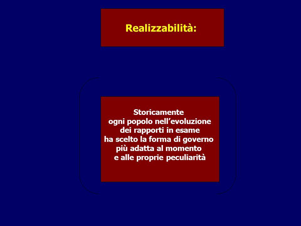 Realizzabilità: Storicamente ogni popolo nell'evoluzione dei rapporti in esame ha scelto la forma di governo più adatta al momento e alle proprie peculiarità