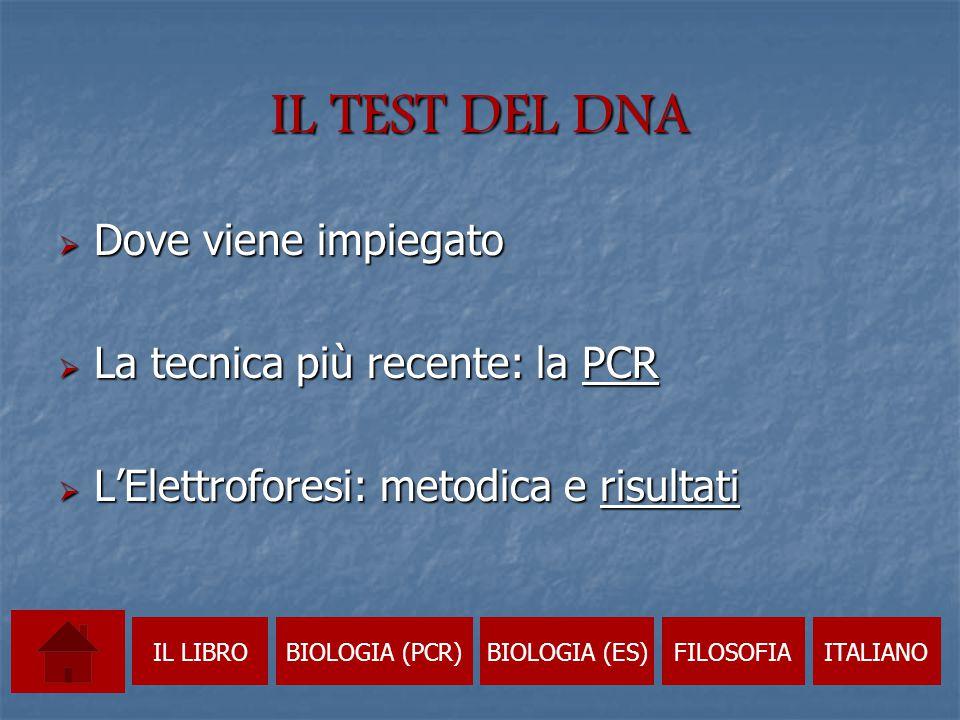 IL TEST DEL DNA  Dove viene impiegato  La tecnica più recente: la PCR PCR  L'Elettroforesi: metodica e risultati risultati IL LIBROBIOLOGIA (PCR)BIOLOGIA (ES)FILOSOFIAITALIANO