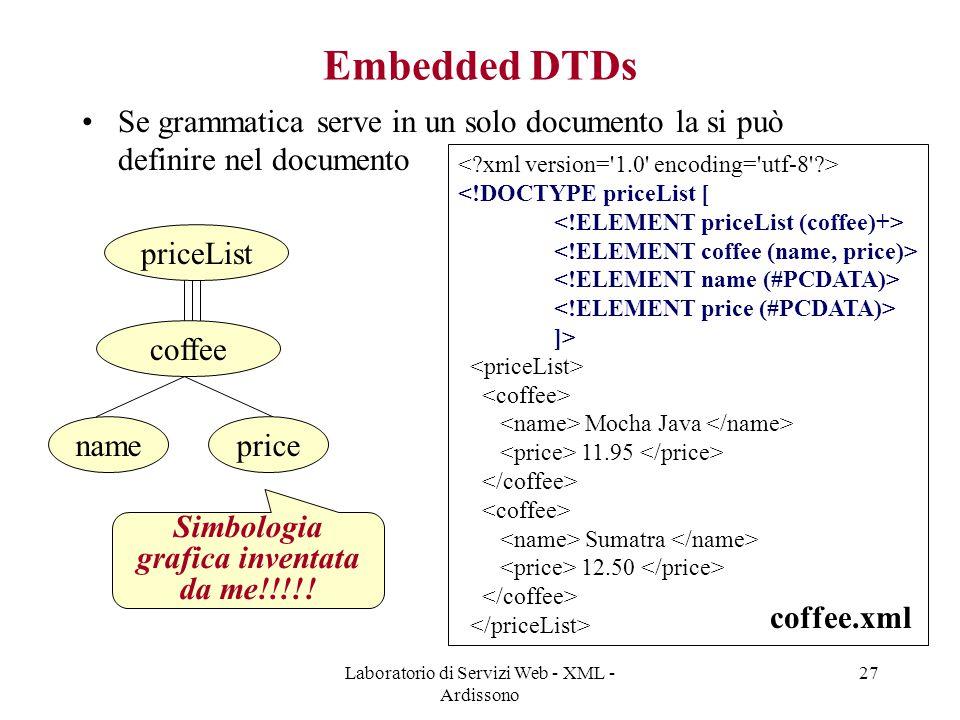 Laboratorio di Servizi Web - XML - Ardissono 27 Embedded DTDs Se grammatica serve in un solo documento la si può definire nel documento <!DOCTYPE pric