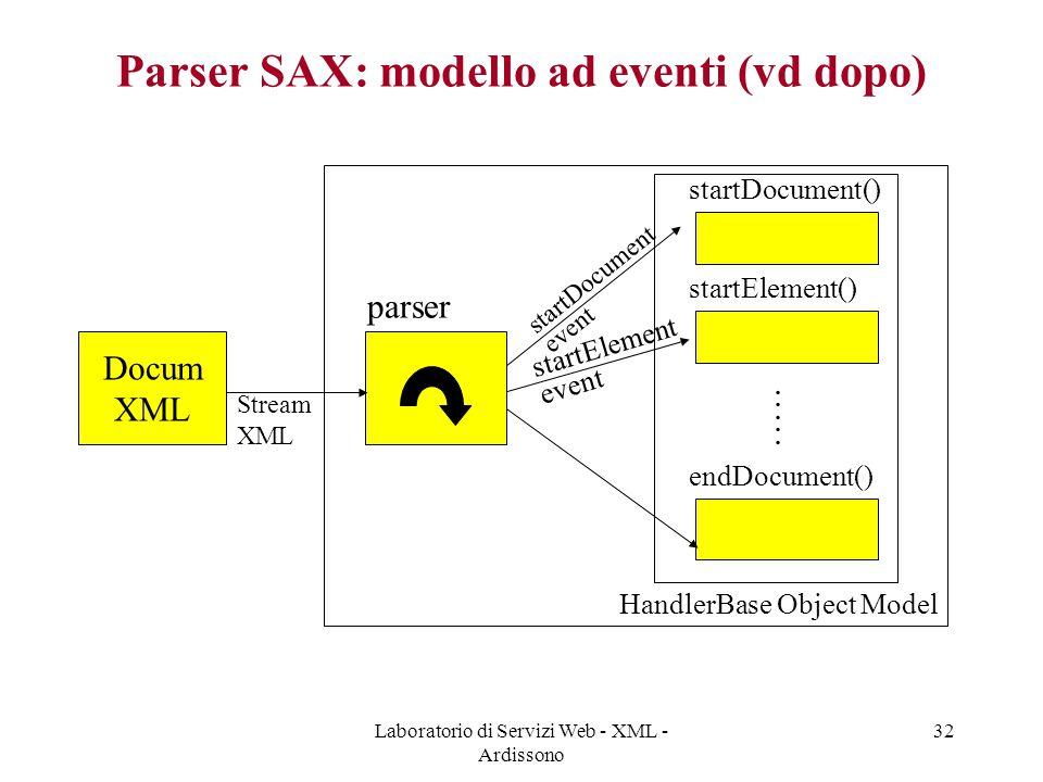 Laboratorio di Servizi Web - XML - Ardissono 32 Parser SAX: modello ad eventi (vd dopo) Docum XML Stream XML parser startDocument() startElement() endDocument()..........