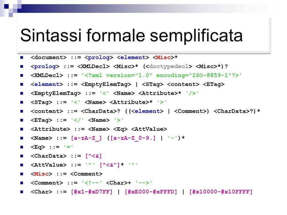 Sintassi formale semplificata ::= * ::= * ( *). ::= ::= | ::= * /> ::= * > ::= .
