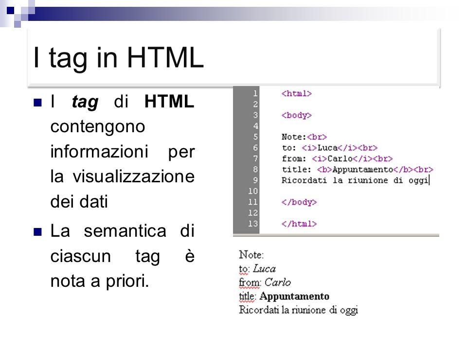 I tag in XML Un documento XML è simile ad un HTML, in cui però possiamo inventare i tag La scelta dei tag può essere effettuata a seconda delle informazioni che interessa rappresentare