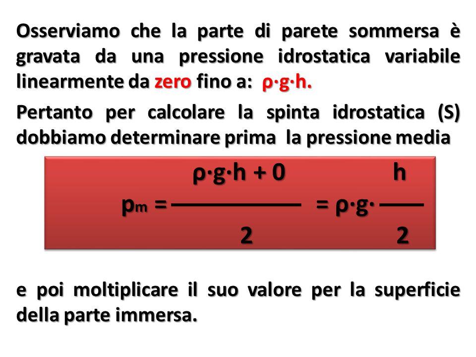 Osserviamo che la parte di parete sommersa è gravata da una pressione idrostatica variabile linearmente da zero fino a: ρ∙g∙h.