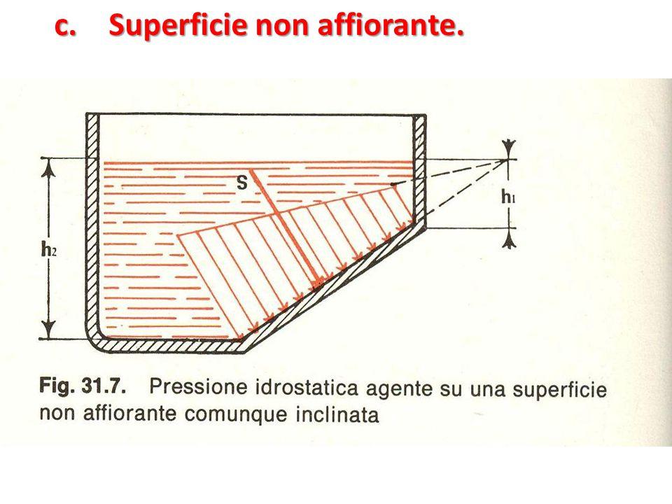 c.Superficie non affiorante.