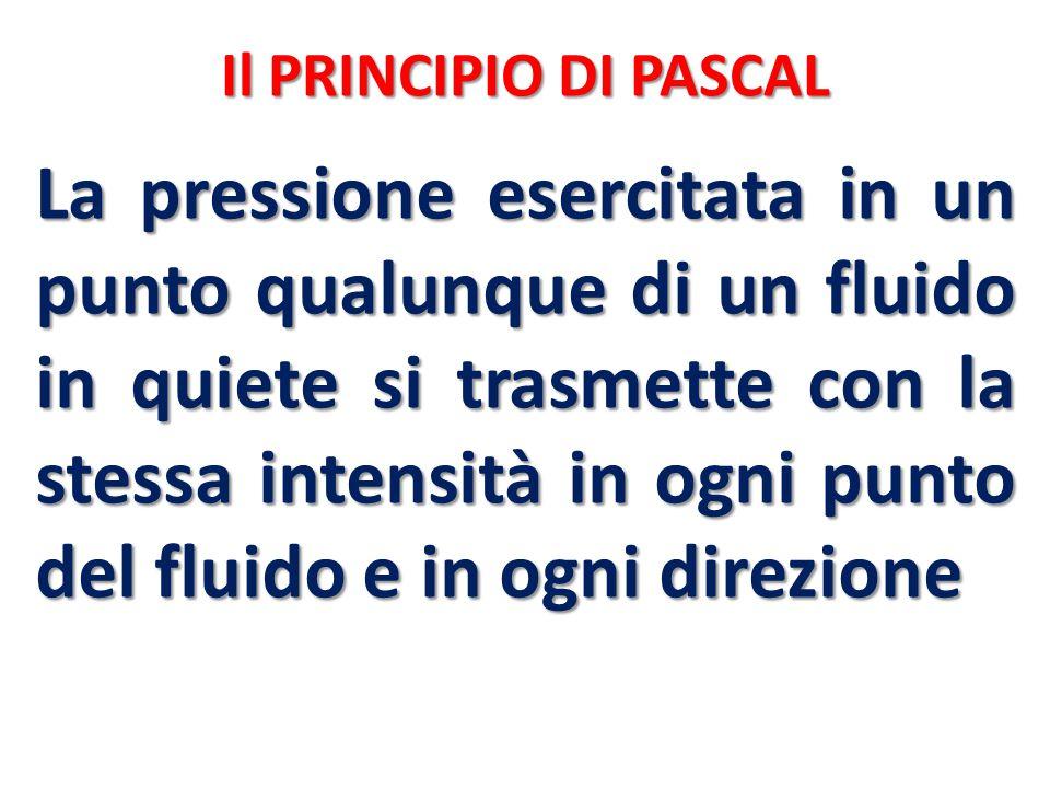 Il PRINCIPIO DI PASCAL La pressione esercitata in un punto qualunque di un fluido in quiete si trasmette con la stessa intensità in ogni punto del fluido e in ogni direzione
