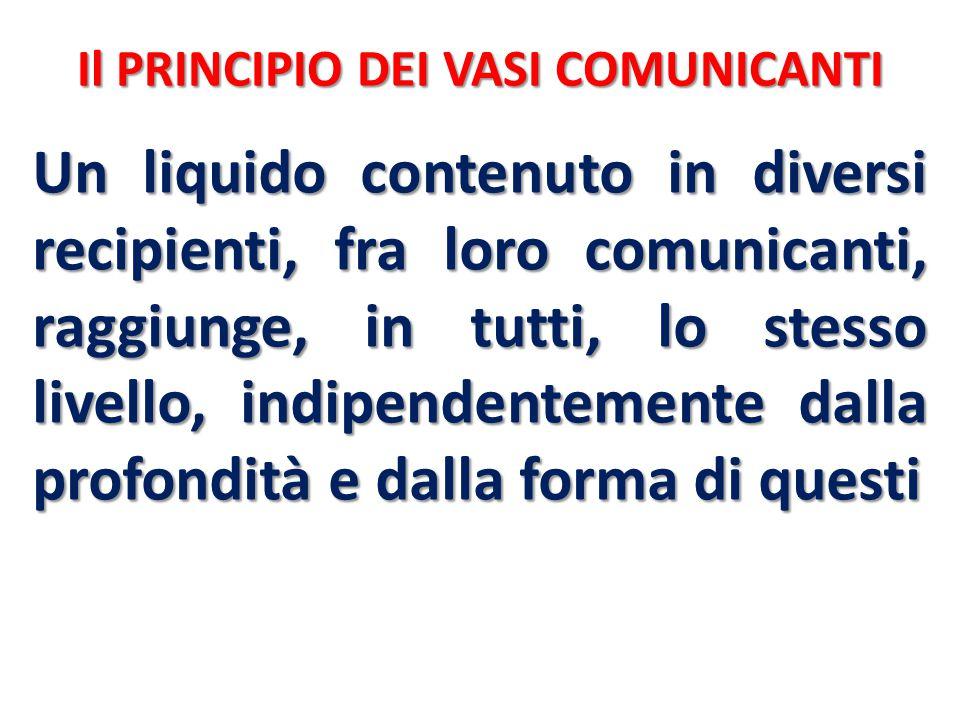 Il PRINCIPIO DEI VASI COMUNICANTI Un liquido contenuto in diversi recipienti, fra loro comunicanti, raggiunge, in tutti, lo stesso livello, indipendentemente dalla profondità e dalla forma di questi