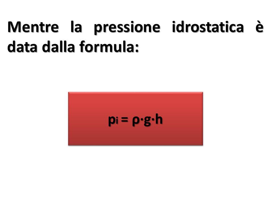 La pressione agente su di essa varia tra i valori (p 1 = ρ∙g∙h 1 ) e (p 2 = ρ∙g∙h 2 ).