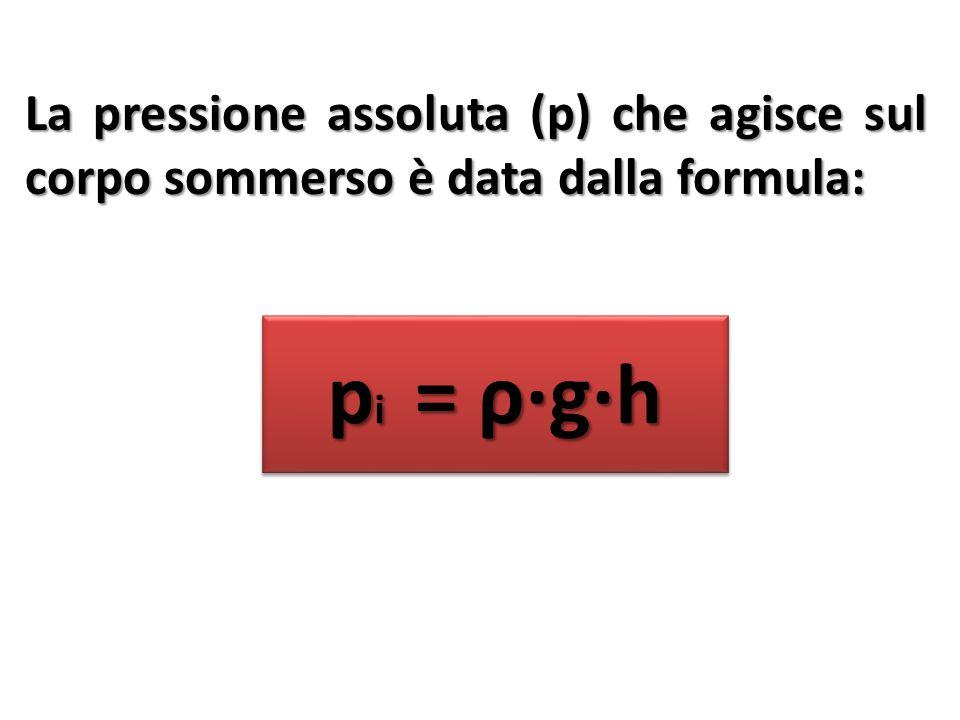 si ottiene l'altezza (h) p h = h = ρ∙g ρ∙gp h = h = ρ∙g ρ∙g