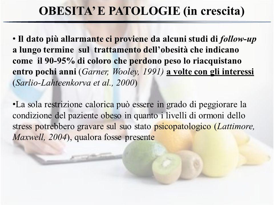 QUALI FATTORI POSSONO CONTRIBUIRE AL SOVRAPPESO E ALL'OBESITA'.