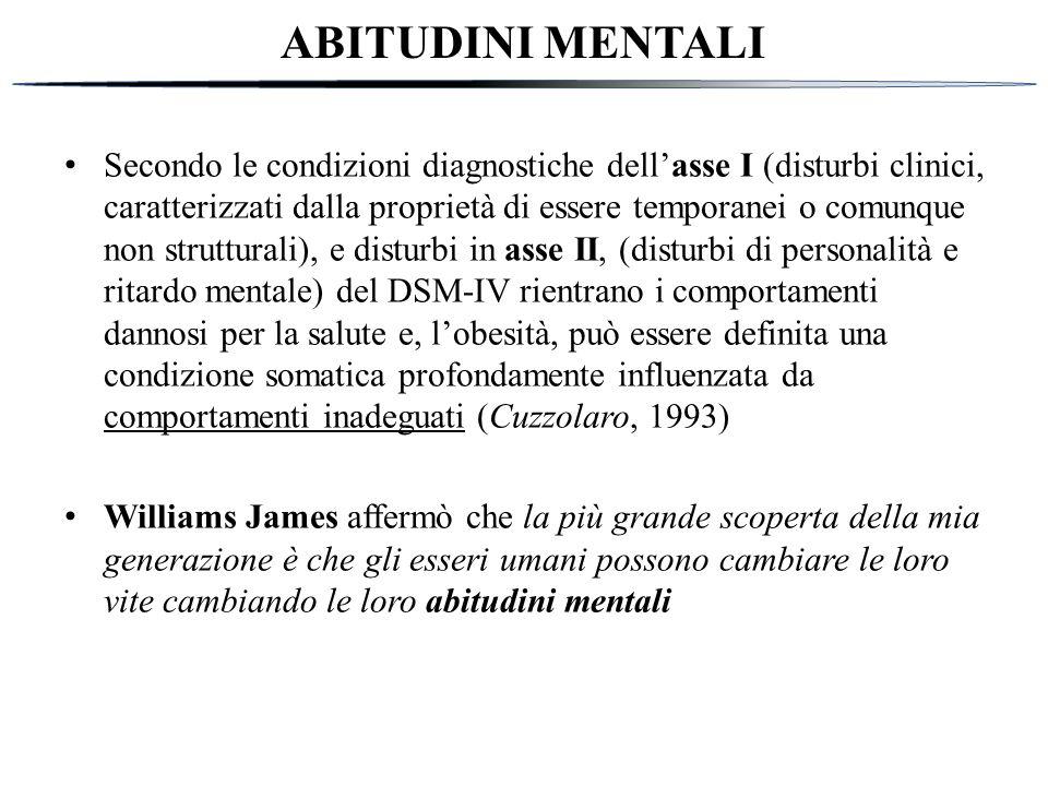 ABITUDINI MENTALI Secondo le condizioni diagnostiche dell'asse I (disturbi clinici, caratterizzati dalla proprietà di essere temporanei o comunque non strutturali), e disturbi in asse II, (disturbi di personalità e ritardo mentale) del DSM-IV rientrano i comportamenti dannosi per la salute e, l'obesità, può essere definita una condizione somatica profondamente influenzata da comportamenti inadeguati (Cuzzolaro, 1993) Williams James affermò che la più grande scoperta della mia generazione è che gli esseri umani possono cambiare le loro vite cambiando le loro abitudini mentali