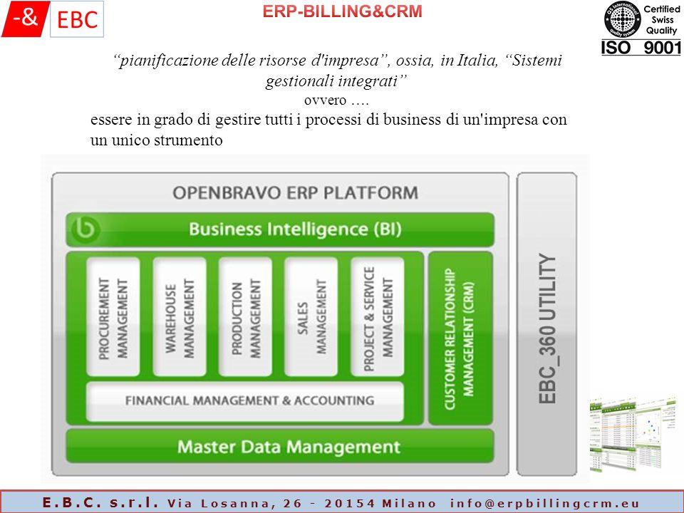 pianificazione delle risorse d impresa , ossia, in Italia, Sistemi gestionali integrati ovvero ….