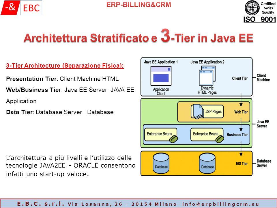 3-Tier Architecture (Separazione Fisica): Presentation Tier: Client Machine HTML Web/Business Tier: Java EE Server JAVA EE Application Data Tier: Database Server Database L'architettura a più livelli e l'utilizzo delle tecnologie JAVA2EE - ORACLE consentono infatti uno start-up veloce.