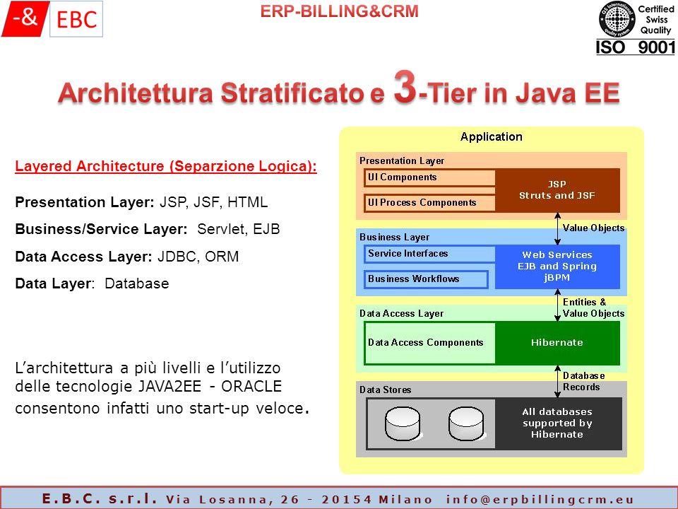Layered Architecture (Separzione Logica): Presentation Layer: JSP, JSF, HTML Business/Service Layer: Servlet, EJB Data Access Layer: JDBC, ORM Data Layer: Database L'architettura a più livelli e l'utilizzo delle tecnologie JAVA2EE - ORACLE consentono infatti uno start-up veloce.