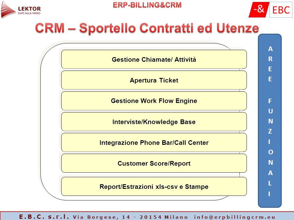 Gestione Chiamate/ Attività Apertura Ticket Gestione Work Flow Engine Interviste/Knowledge Base Integrazione Phone Bar/Call Center Customer Score/Report Report/Estrazioni xls-csv e Stampe E.B.C.