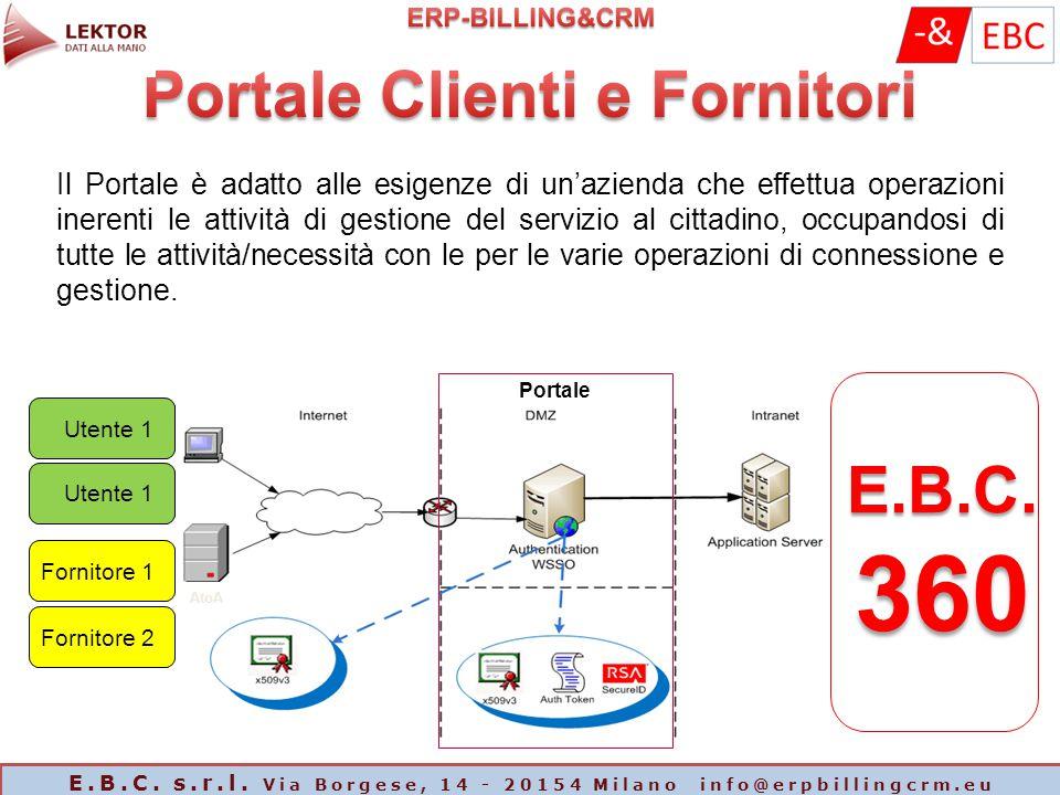 Il Portale è adatto alle esigenze di un'azienda che effettua operazioni inerenti le attività di gestione del servizio al cittadino, occupandosi di tut