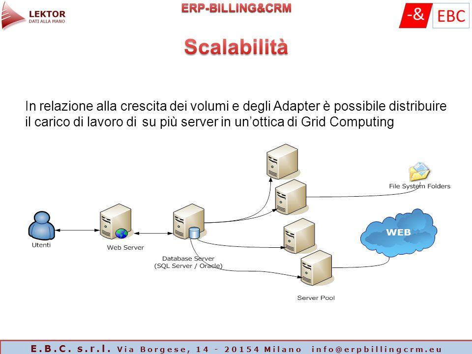 E.B.C. s.r.l. Via Borgese, 14 - 20154 Milano info@erpbillingcrm.eu