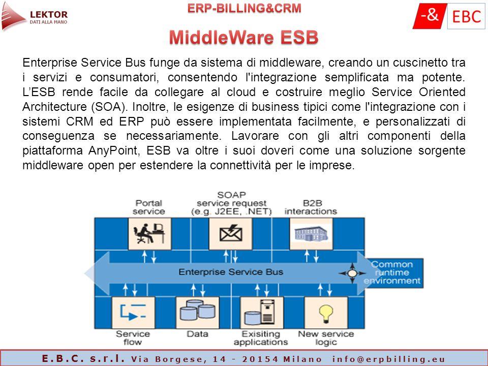 Enterprise Service Bus funge da sistema di middleware, creando un cuscinetto tra i servizi e consumatori, consentendo l'integrazione semplificata ma p