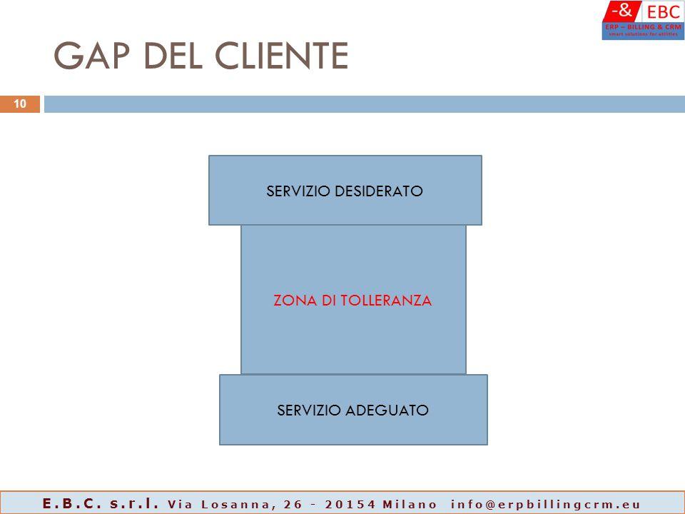GAP DEL CLIENTE 10 SERVIZIO DESIDERATO SERVIZIO ADEGUATO ZONA DI TOLLERANZA E.B.C. s.r.l. Via Losanna, 26 - 20154 Milano info@erpbillingcrm.eu